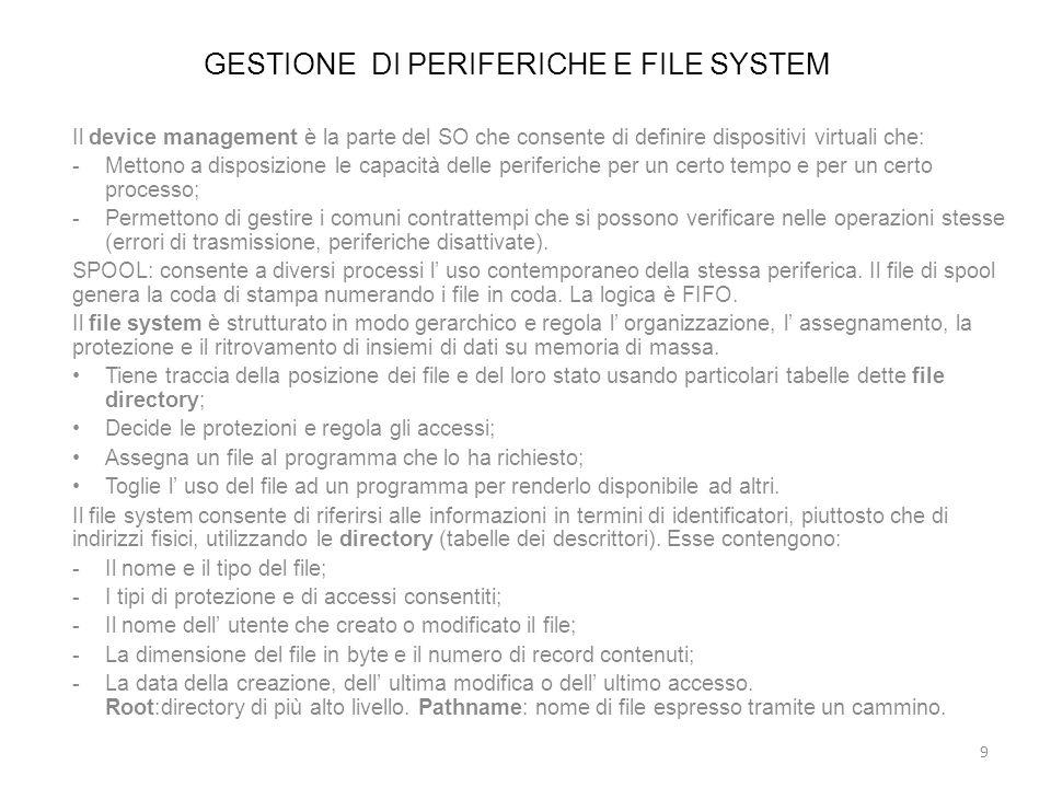 GESTIONE DI PERIFERICHE E FILE SYSTEM