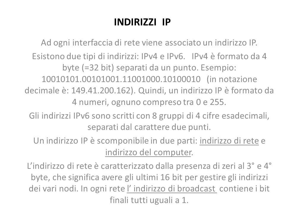 Ad ogni interfaccia di rete viene associato un indirizzo IP.