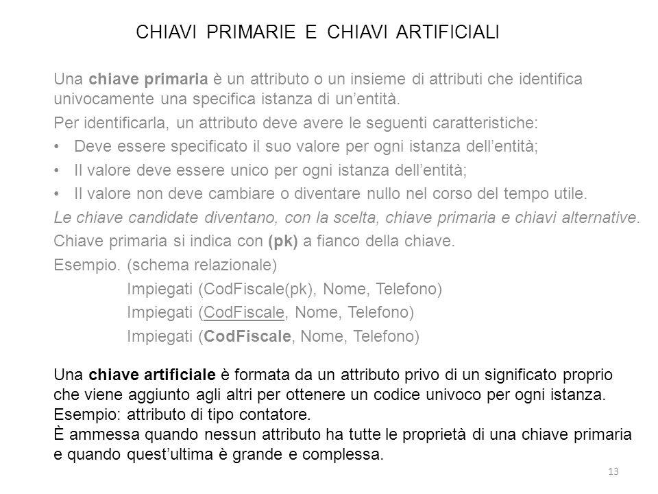 CHIAVI PRIMARIE E CHIAVI ARTIFICIALI