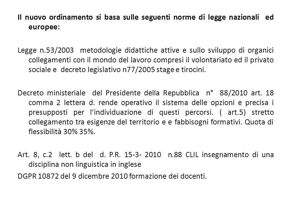 Il nuovo ordinamento si basa sulle seguenti norme di legge nazionali ed europee: