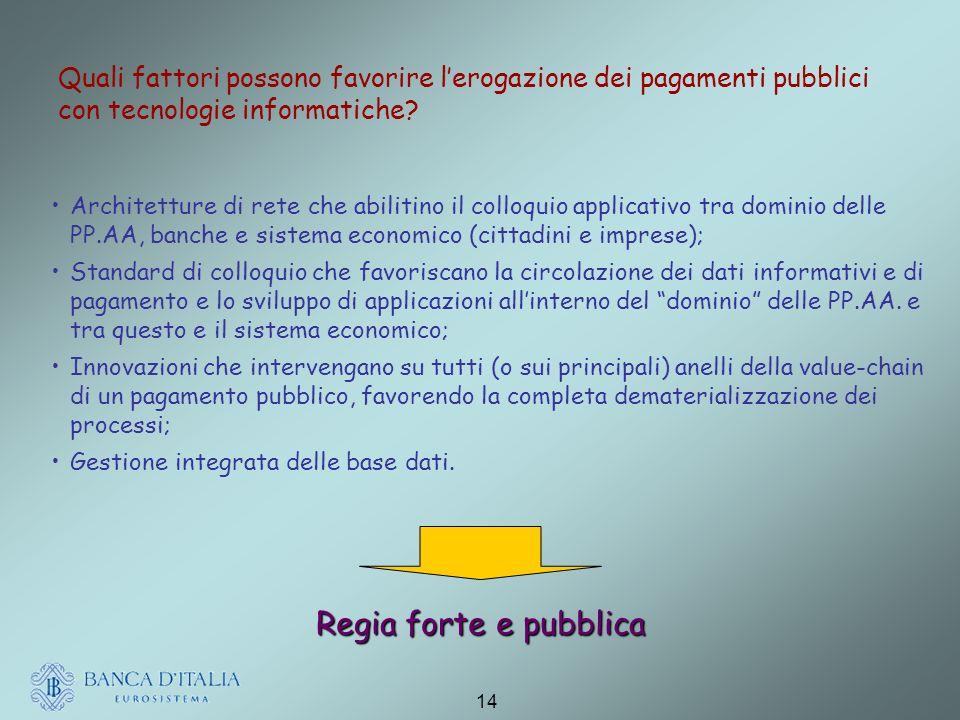 Quali fattori possono favorire l'erogazione dei pagamenti pubblici con tecnologie informatiche