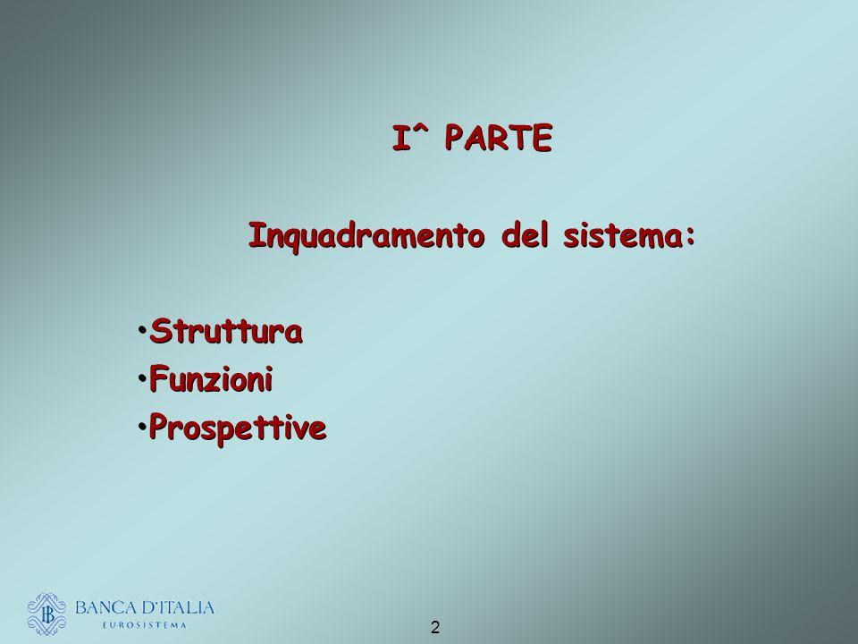 Inquadramento del sistema: