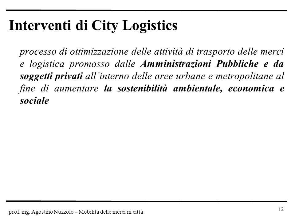 Interventi di City Logistics