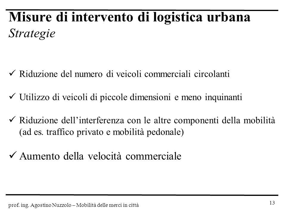 Misure di intervento di logistica urbana Strategie