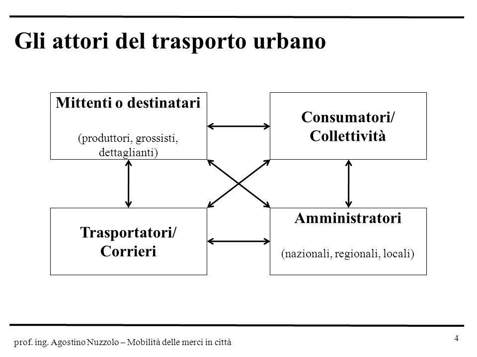 Gli attori del trasporto urbano