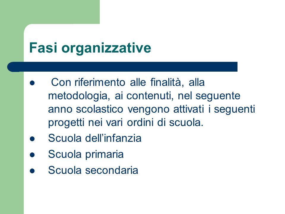 Fasi organizzative