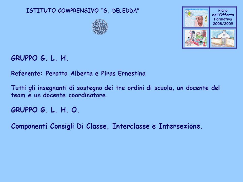 Componenti Consigli Di Classe, Interclasse e Intersezione.