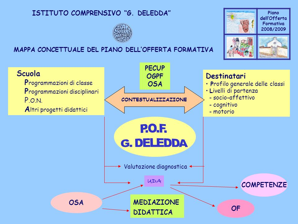 P.O.F. G. DELEDDA Destinatari Programmazioni di classe
