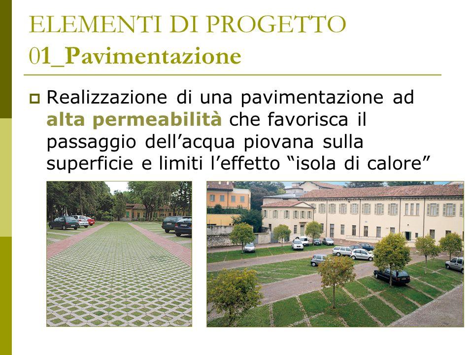 ELEMENTI DI PROGETTO 01_Pavimentazione