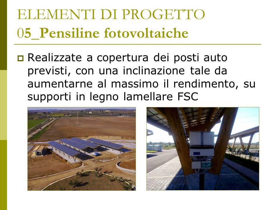 ELEMENTI DI PROGETTO 05_Pensiline fotovoltaiche