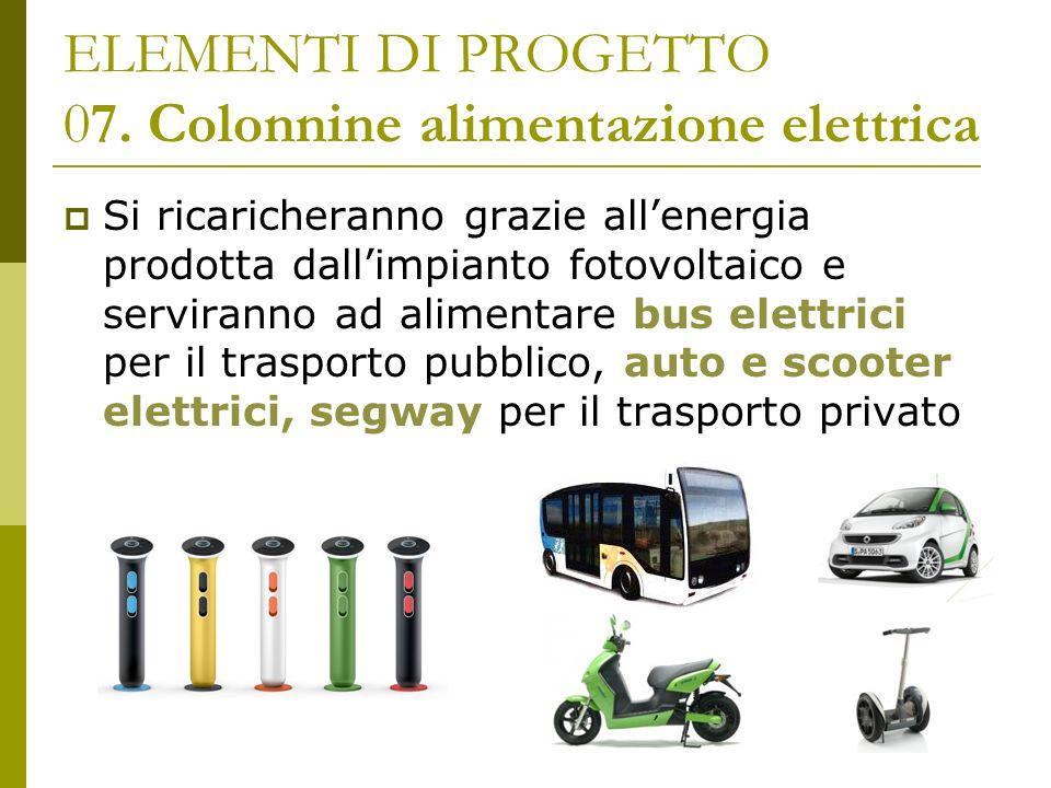 ELEMENTI DI PROGETTO 07. Colonnine alimentazione elettrica