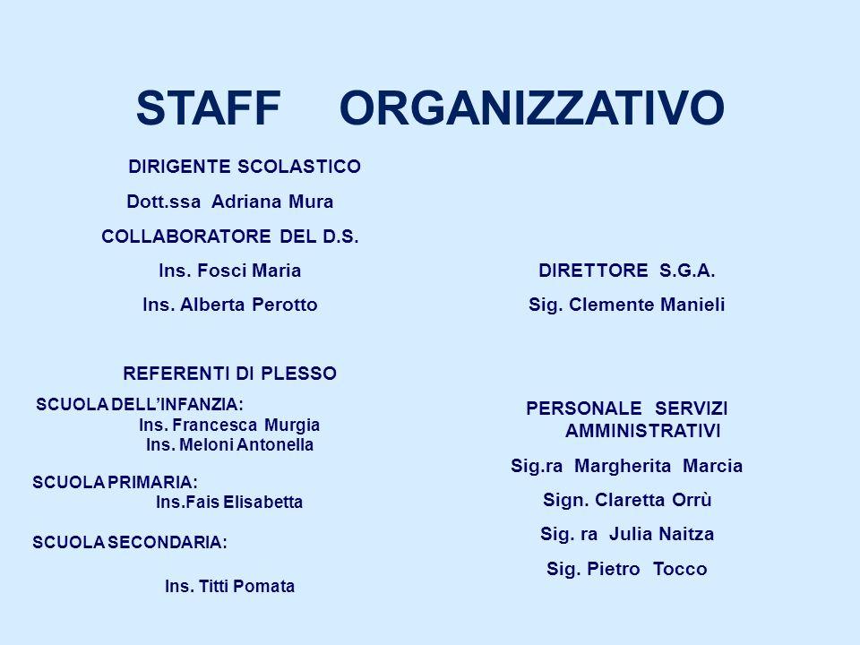 STAFF ORGANIZZATIVO DIRIGENTE SCOLASTICO Dott.ssa Adriana Mura