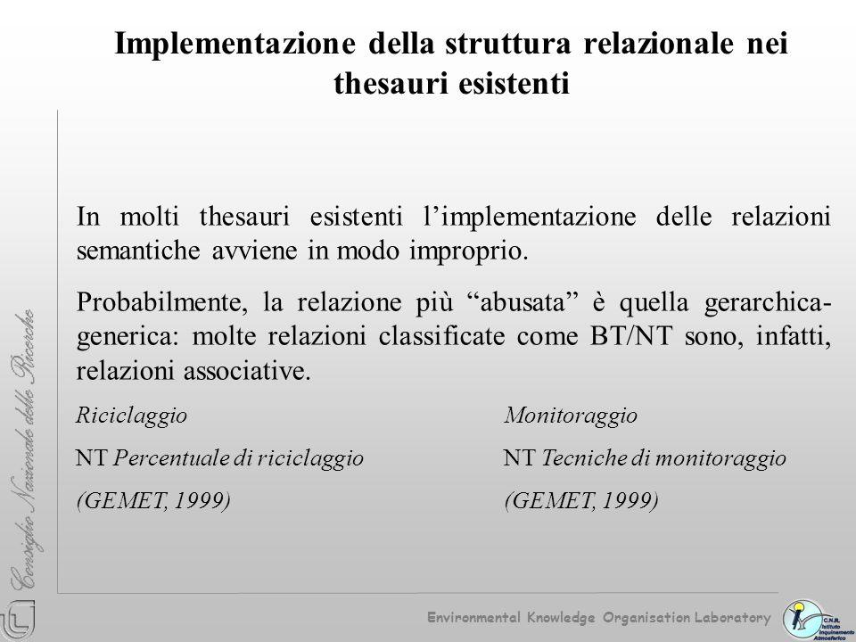 Implementazione della struttura relazionale nei thesauri esistenti