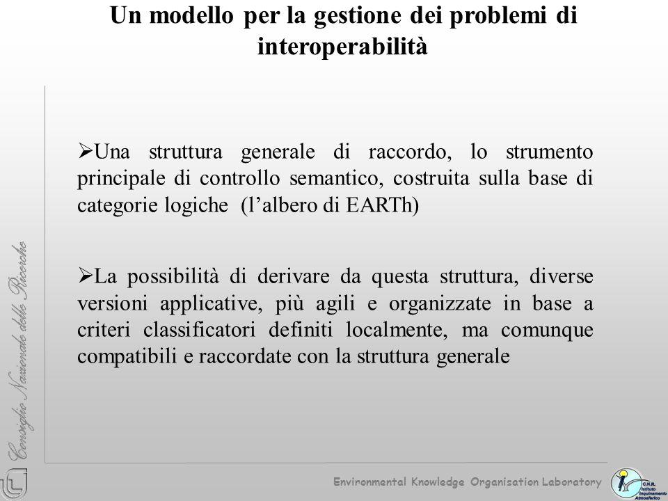 Un modello per la gestione dei problemi di interoperabilità