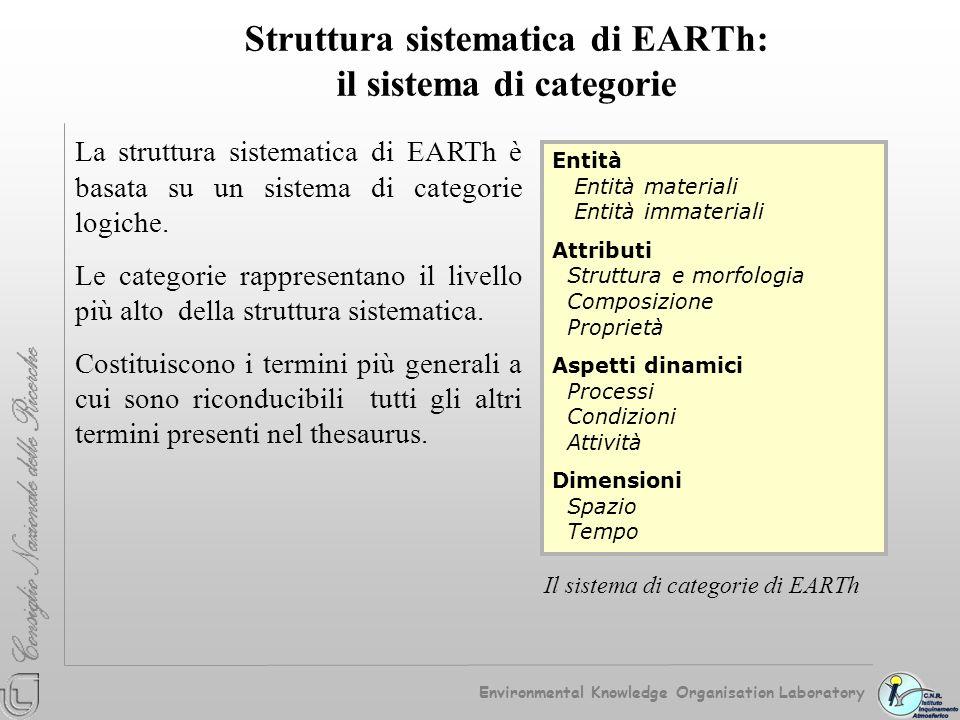 Struttura sistematica di EARTh: il sistema di categorie