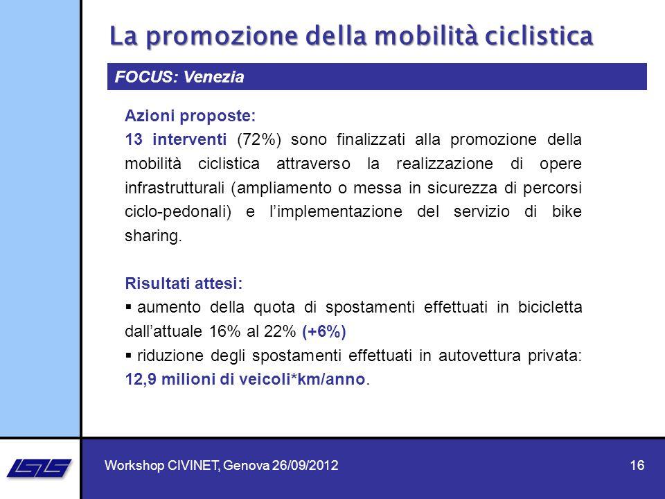 La promozione della mobilità ciclistica