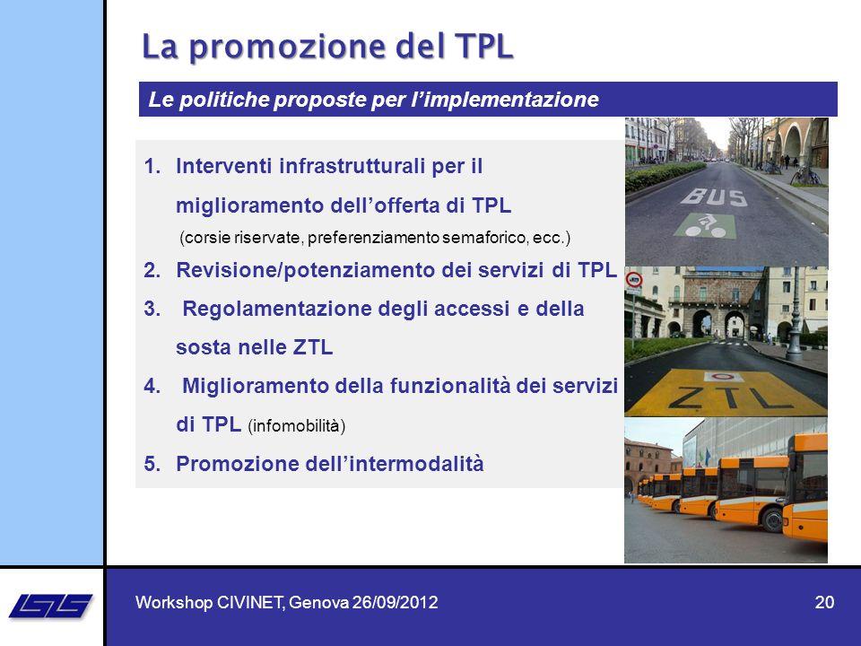 La promozione del TPL Le politiche proposte per l'implementazione