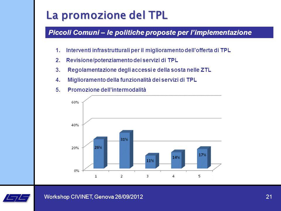 La promozione del TPL Piccoli Comuni – le politiche proposte per l'implementazione.