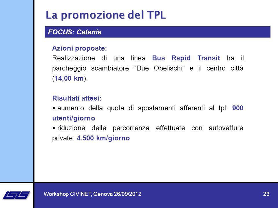 La promozione del TPL FOCUS: Catania Azioni proposte: