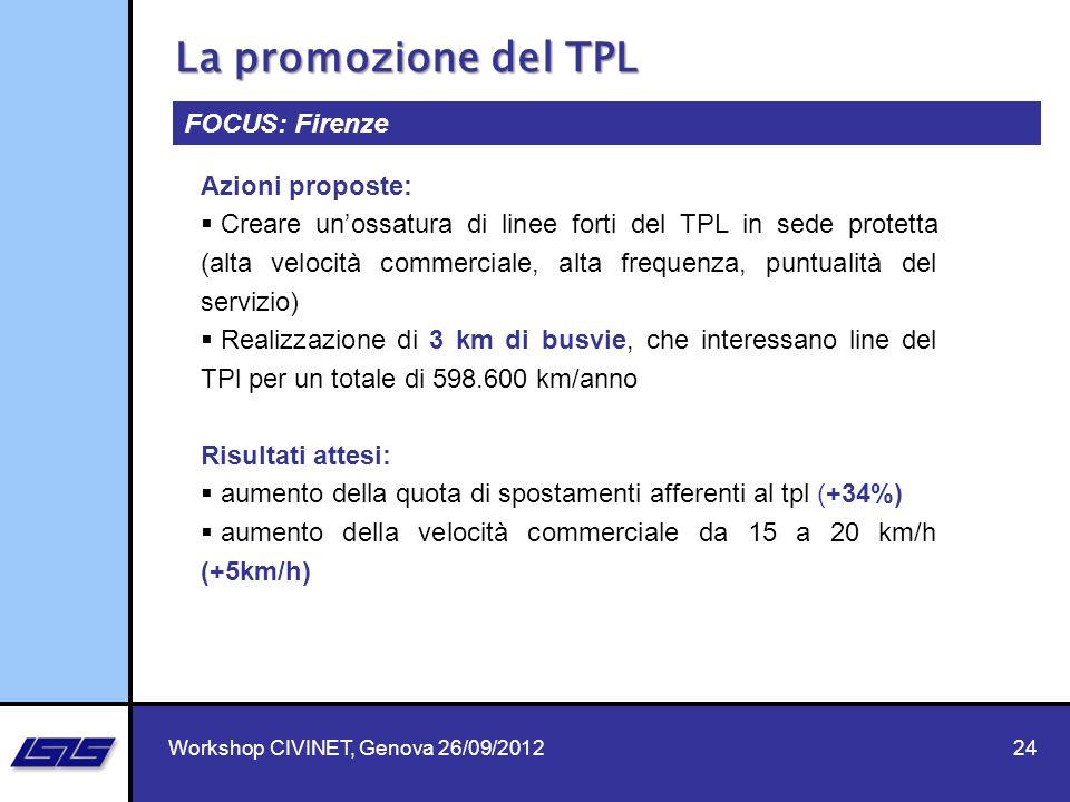 La promozione del TPL FOCUS: Firenze Azioni proposte: