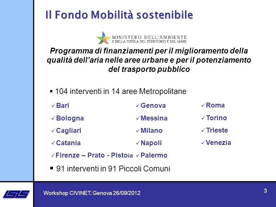 Il Fondo Mobilità sostenibile