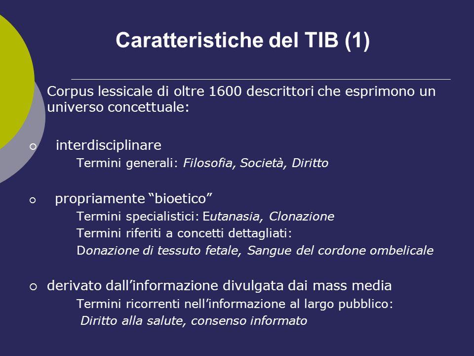 Caratteristiche del TIB (1)