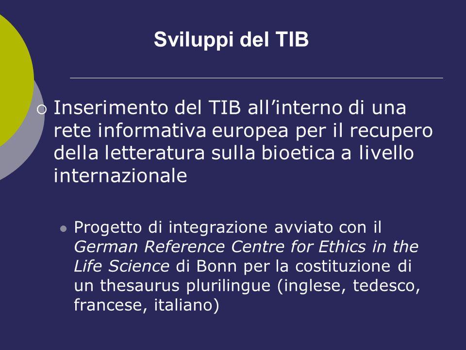 Sviluppi del TIB