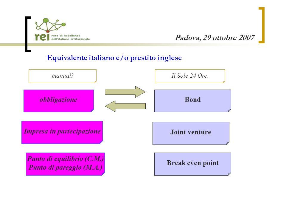 Impresa in partecipazione Punto di equilibrio (C.M.)