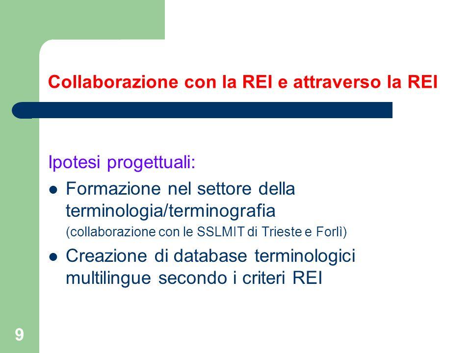 Collaborazione con la REI e attraverso la REI