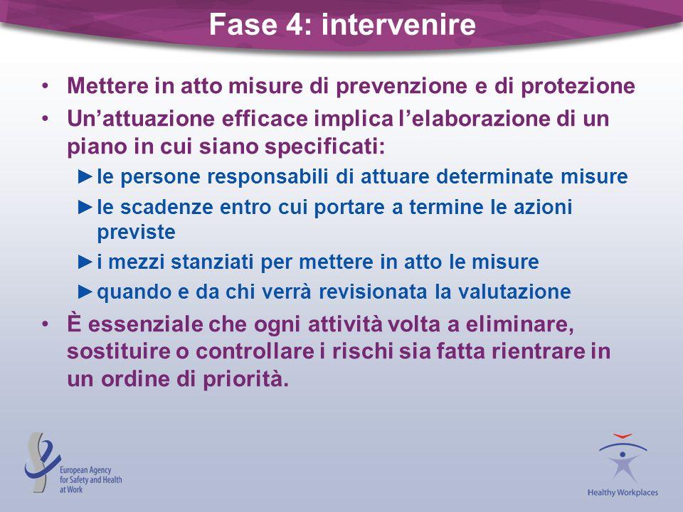 Fase 4: intervenire Mettere in atto misure di prevenzione e di protezione.