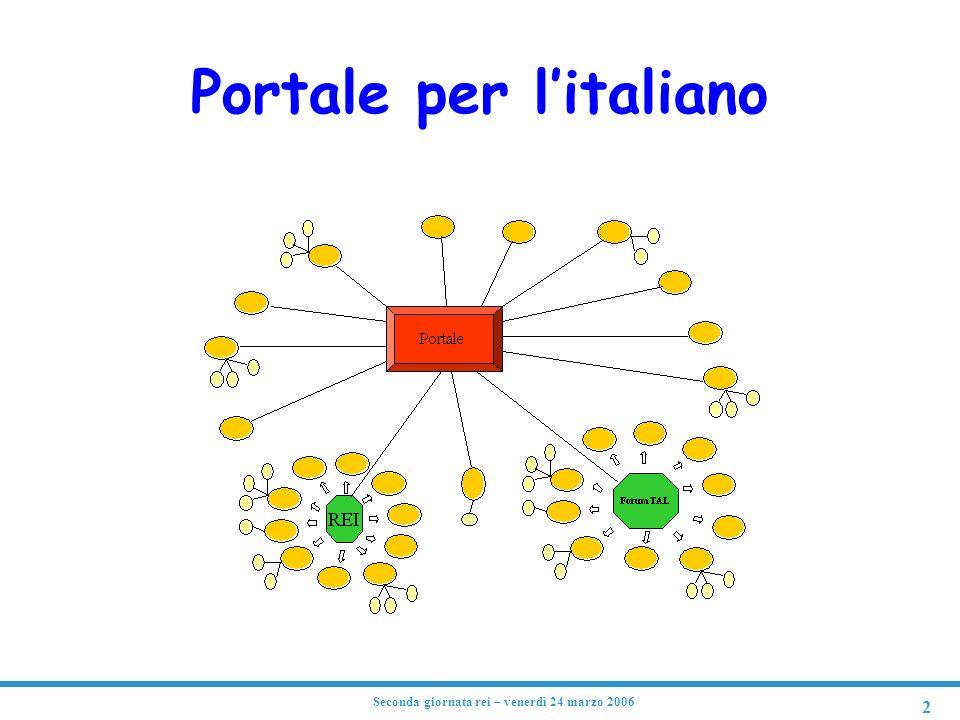 Portale per l'italiano