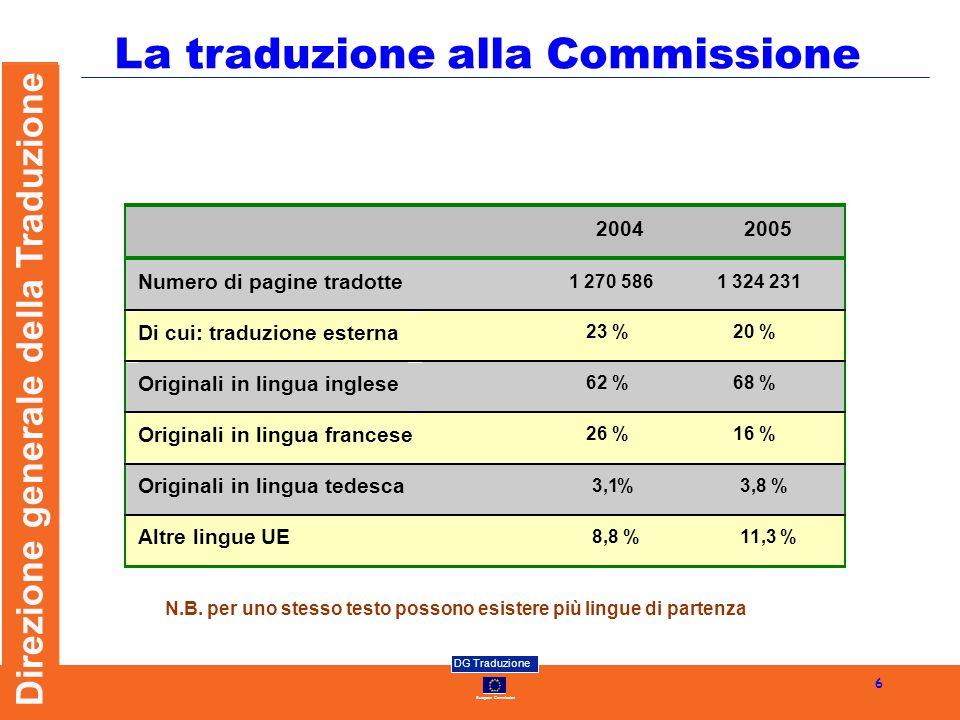 La traduzione alla Commissione