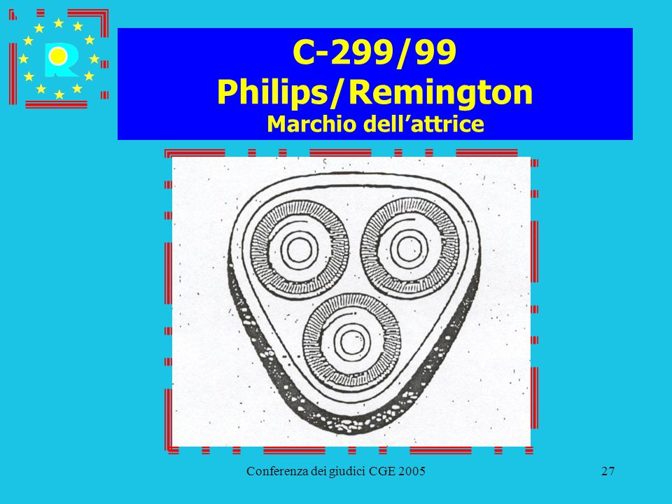 C-299/99 Philips/Remington Marchio dell'attrice