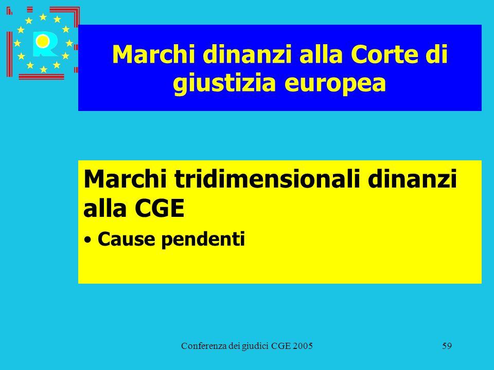 Marchi dinanzi alla Corte di giustizia europea