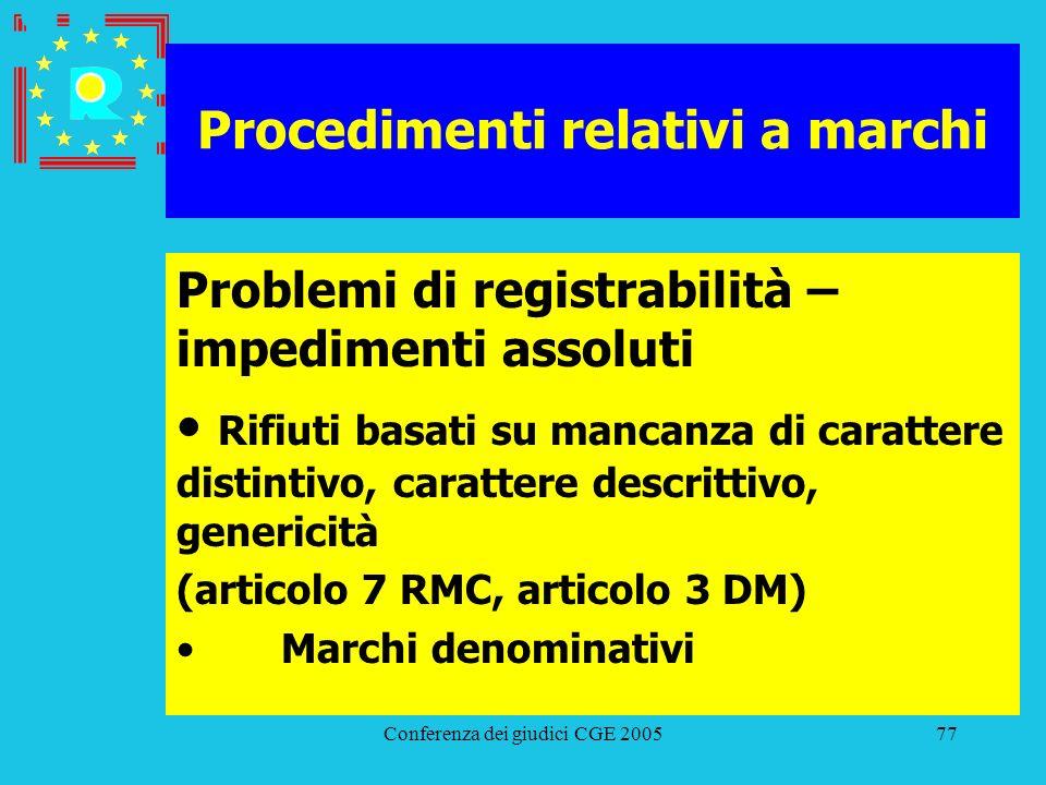 Procedimenti relativi a marchi