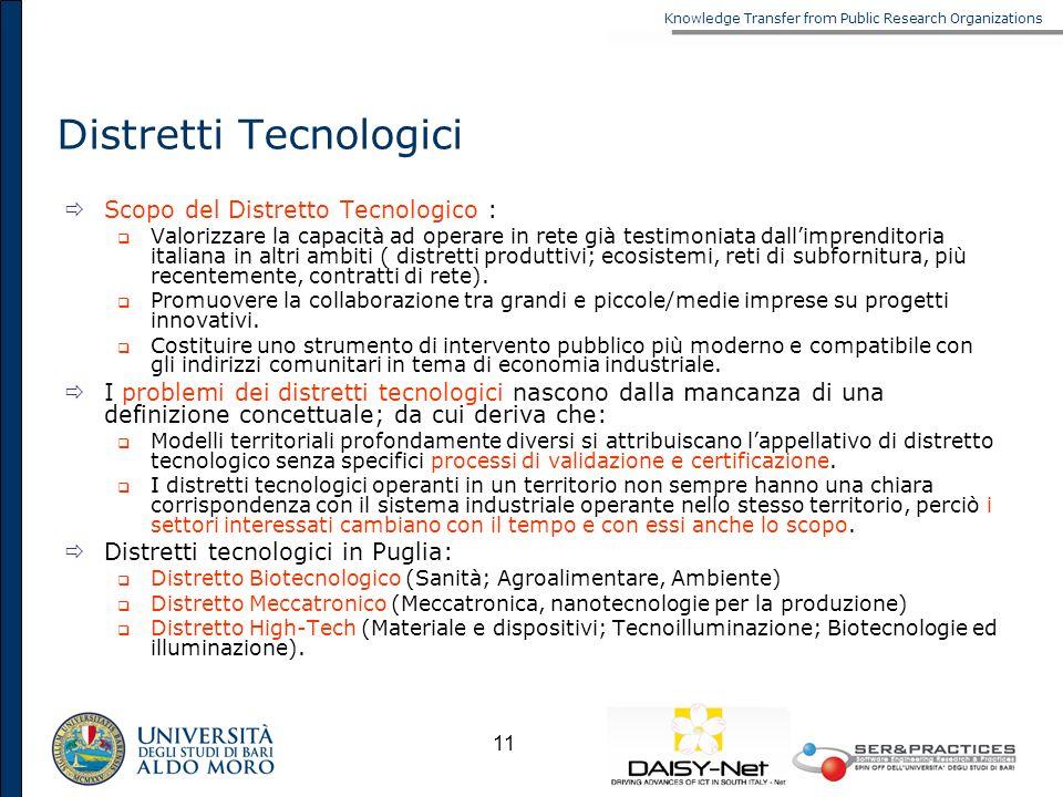 Distretti Tecnologici