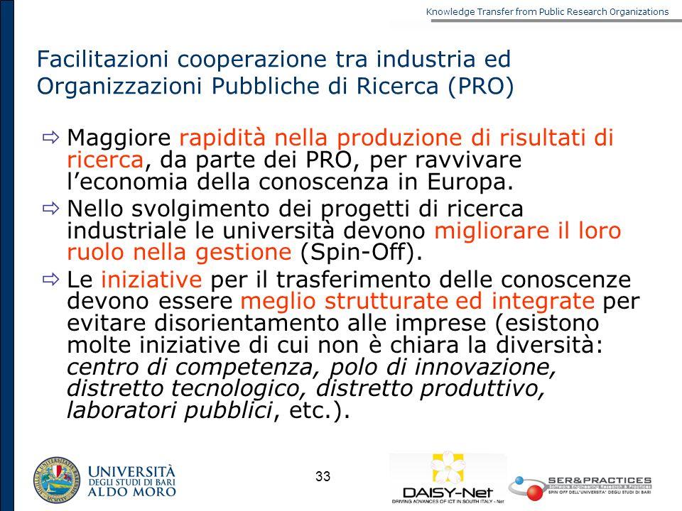 Facilitazioni cooperazione tra industria ed Organizzazioni Pubbliche di Ricerca (PRO)
