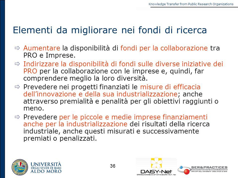Elementi da migliorare nei fondi di ricerca