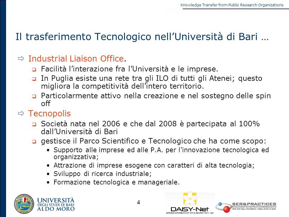 Il trasferimento Tecnologico nell'Università di Bari …