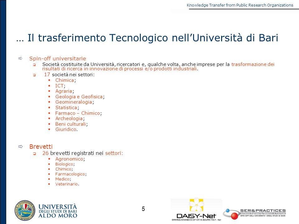 … Il trasferimento Tecnologico nell'Università di Bari