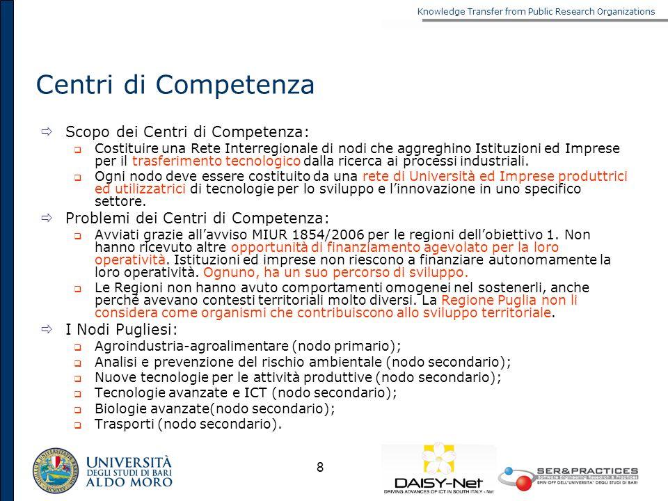Centri di Competenza Scopo dei Centri di Competenza: