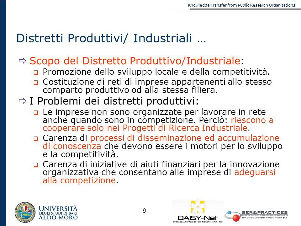 Distretti Produttivi/ Industriali …