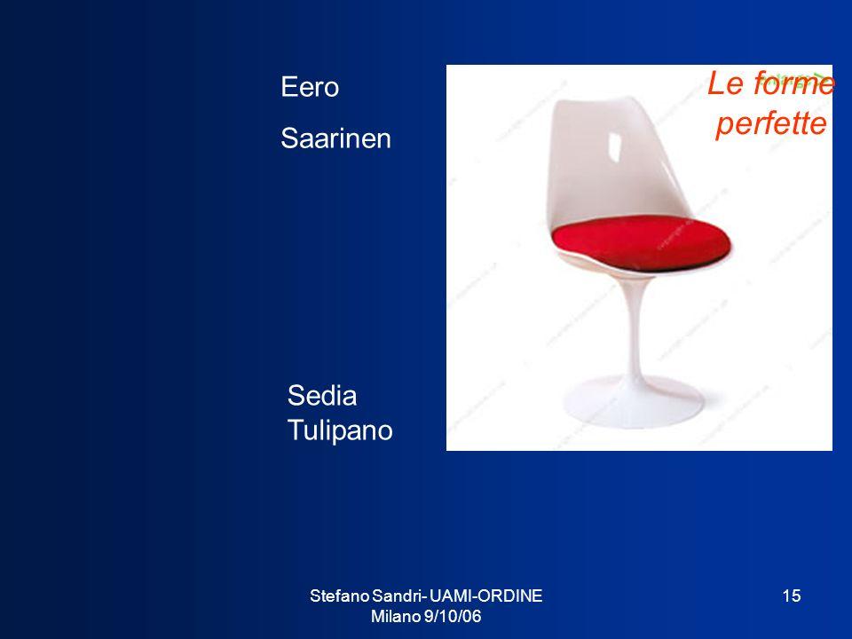 Stefano Sandri- UAMI-ORDINE Milano 9/10/06