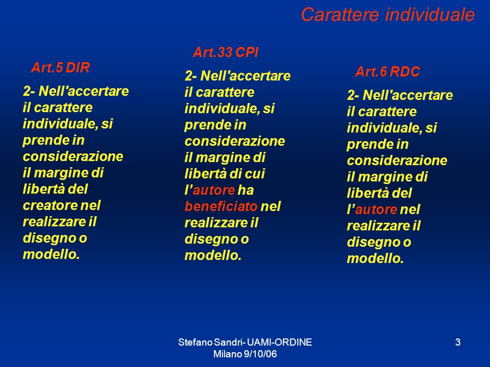 Art.33 CPI Art.5 DIR Art.6 RDC Carattere individuale