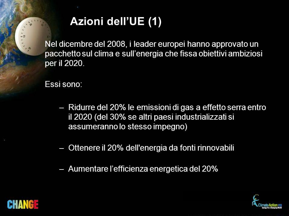 Azioni dell'UE (1)