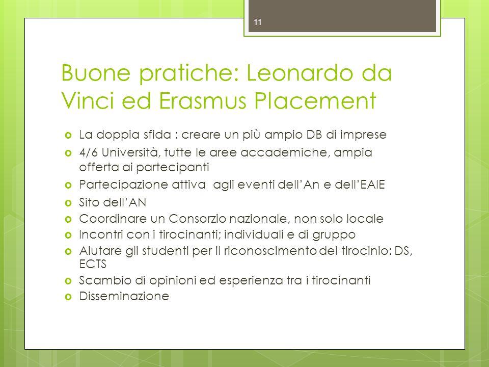 Buone pratiche: Leonardo da Vinci ed Erasmus Placement
