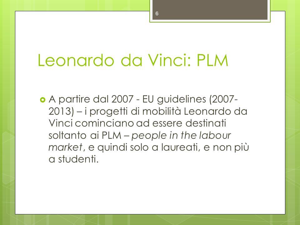 Leonardo da Vinci: PLM