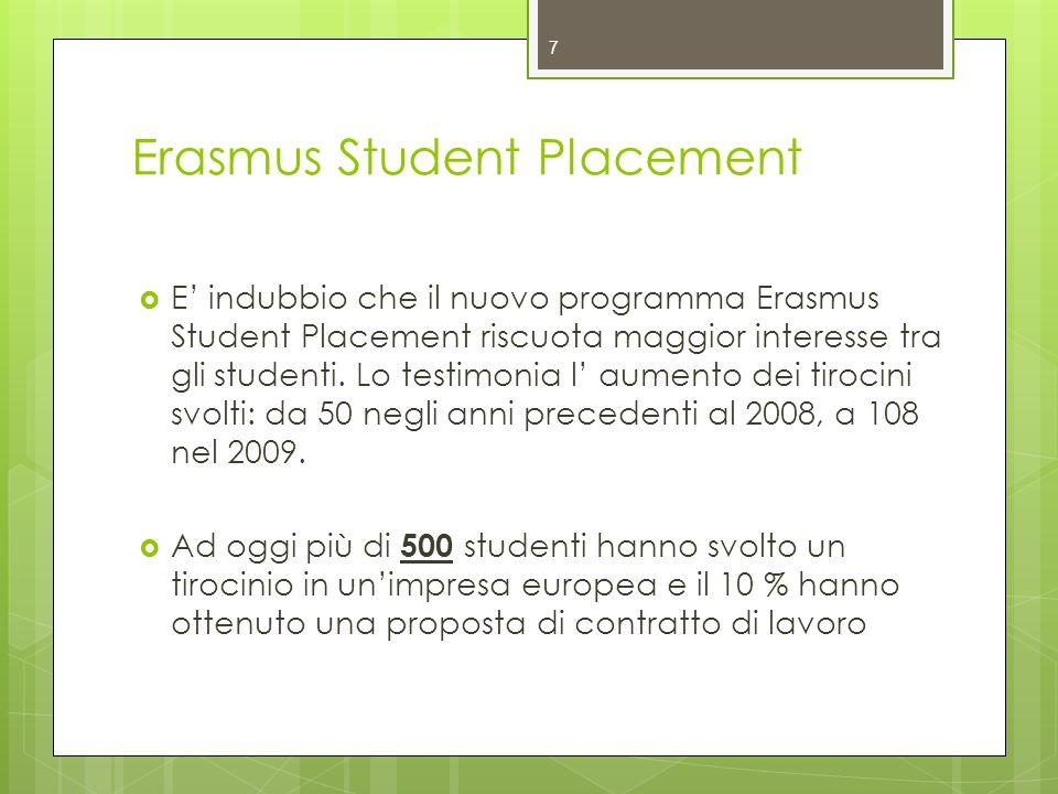 Erasmus Student Placement