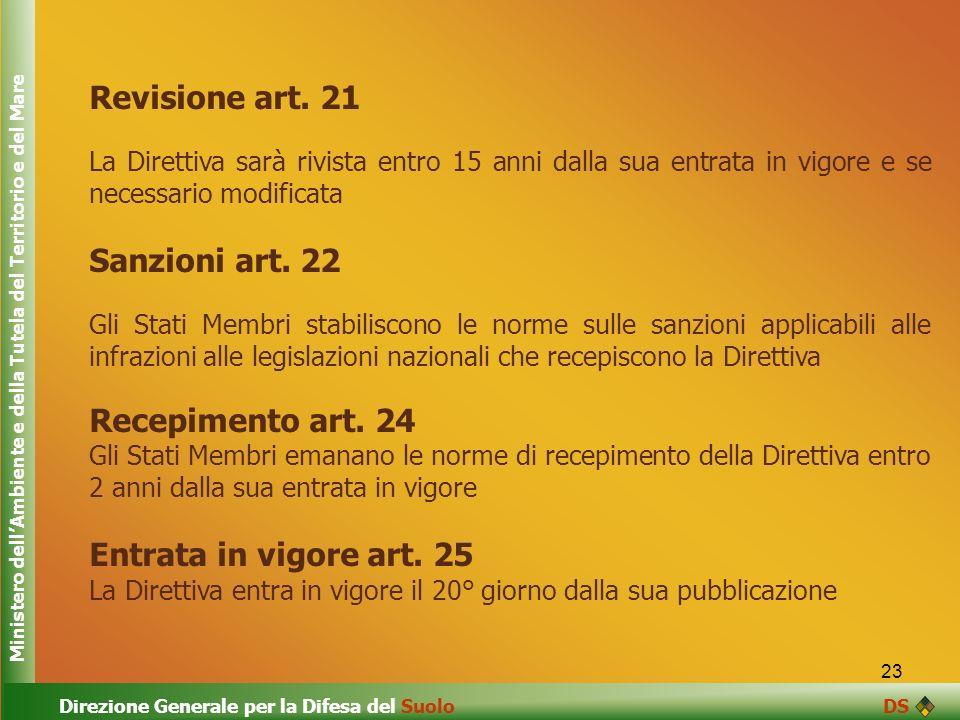 Revisione art. 21 Sanzioni art. 22 Recepimento art. 24