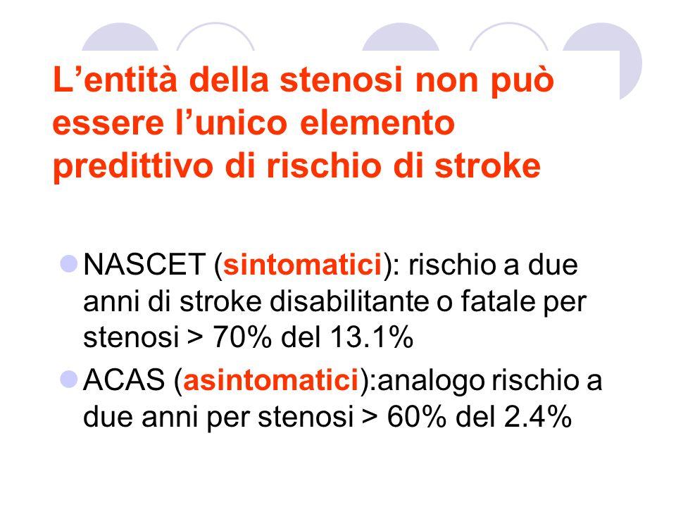 L'entità della stenosi non può essere l'unico elemento predittivo di rischio di stroke